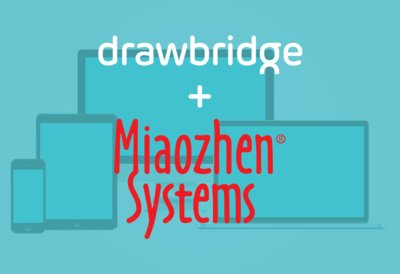 Drawbridge and Miaozhen Liberate Cross-Device Identity in China with Enterprise Graph Partnership