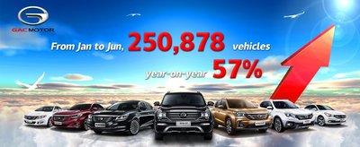 2017上半年广汽传祺全系销量累计250.878辆