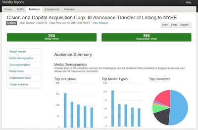 Accessing post-distribution online media report