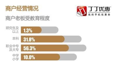 丁丁优惠发布《2012年度餐饮商户调查报告》(2)