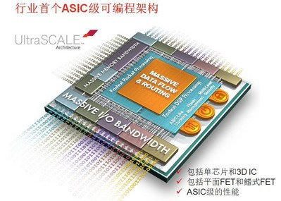 Xilinx Tapes-Out First 20nm All Programmable Device with First UltraScale ASIC-class Programmable Architecture