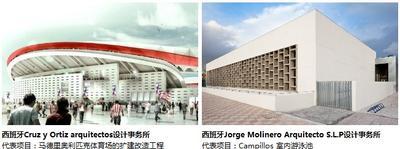 西班牙建築論壇邀請嘉賓